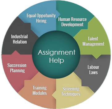 hr-assignment-help